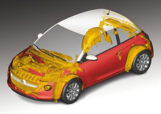 Свръхмодерно рециклиране: Opel ADAM спестява суровини и енергия